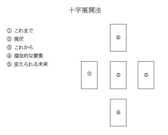 imagecrossspread.jpg