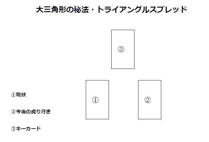 imageTriangle.jpg
